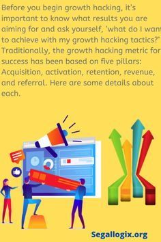 How is Growth Hacking Success Measured? Facebook Marketing, Social Media Marketing, Digital Marketing, Seo Software, Search Ads, Growth Hacking, Banner Images, Seo Strategy, Google Ads