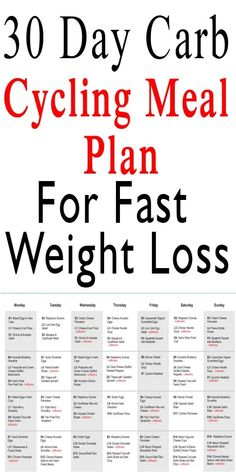 This carb cycling meal plan for fast weight loss is a great addition to your dieting plan. Carb cycling is a great way to still eat carbs and lose weight at the same time. Weight Loss Meals, Diet Food To Lose Weight, Weight Loss Diet Plan, Healthy Weight Loss, How To Lose Weight Fast, Diets For Weight Loss, Low Carb Weight Loss, Losing Weight Meal Plan, Healthy Food Ideas To Lose Weight