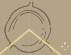 Site of the Goseck circle. The yellow lines represent the direction the Sun rises and sets at the winter solstice, while the vertical line shows…
