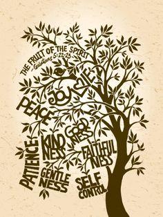Galatians 5:22-23 Fruits of the spirit