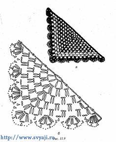 Stricken Ecke. Wie durchbrochene häkeln Schals und Tücher | Häkeln und Stricken.