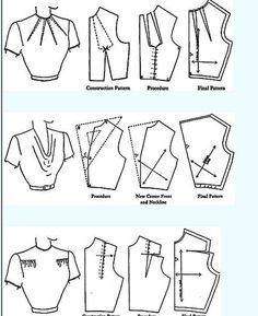 Sewing Basics, Basic Sewing, Dress Patterns, Pattern Dress, Bustier, Clothes, Collars, Dresses, Couture
