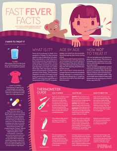 Fast fever facts Your little one has a fever and you need to act. Get the facts on how to treat it, how not to treat it, which medications to choose and when to worry. Reduce Fever In Toddlers, Kids Fever, Baby Fever, Toddler Fever Chart, Fever In Babies, Child Fever, Sick Baby, Sick Kids, Baby Health