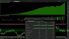 Mise à jour des performances de mes systèmes de trading pour CFD et actions