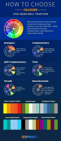 How To Choose Colours That Work Well Together – Infographic, color theory, choosing colors Colour Schemes, Color Combos, Color Trends, Color Palettes, Triad Color Scheme, Graphisches Design, Design Ideas, Color Psychology, Perception Psychology