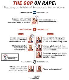 Rape is rape is rape. Tell me again that 'the war on women' doesn't exist. I dare you....