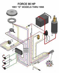 9 best boat wiring images on pinterest boat wiring boats and boating rh pinterest com Boat Wiring For Dummies Boat Wiring For Dummies