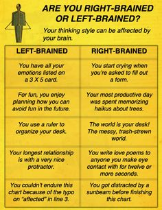 Definitely right brained