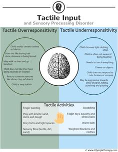 Tactile Input with Sensory Processing Disorder