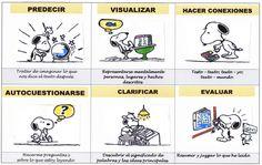 Estrategias de comprensión lectora. Adaptado de: http://mdlmaster.learnnet.net/