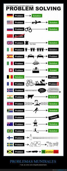 Cómo soluciona los problemas cada país del Mundo - Y así, es como ven a España desde fuera