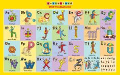 Letterland Characters