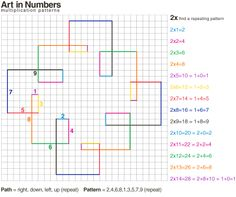 E is for Explore!: Art in Numbers: Multiplication Patterns