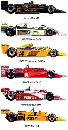 Mclaren Formula 1, Formula 1 Car, Grand Prix, Blueprint Drawing, Nascar, Muscle Cars, Gilles Villeneuve, Mclaren F1, F1 Racing