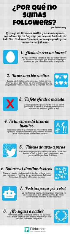 ¿Por qué no sumas followers en Twitter? Infografía en español