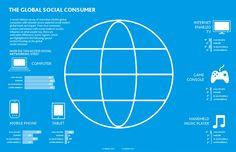 Nielsen's The Social Media Report 2012 - The Global Social Consumer