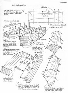 Using a Half Model to Design a Ship