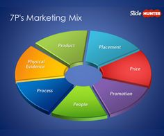 7P Marketing Mix template for PowerPoint is a most sophisticated diagram that you can use as an alternative to 4Ps Marketing Mix diagram for PowerPoint #marketing #diagram #cycle