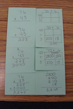 foldable to show where the numbers in the algorithm method come from (multi-digit multiplication)