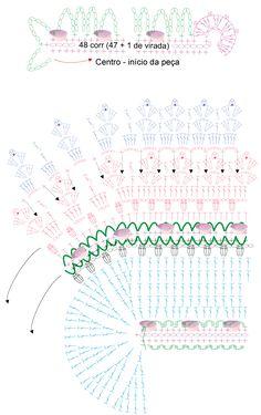Receita • Tapete de Crochê Brinco de Princesa - EuroRoma