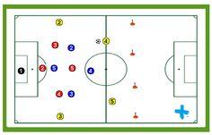 http://futbolenpositivo.com/index.php/ataque-en-una-porteria-con-un-equipo-actuando-de-comodines/