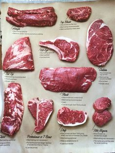 The ultimate steak guide. Get educated on the best steak cuts, how to cook them, and the best wine pairing. You'll be the master of this date night classic. The Steak Guide I The GentleManual Everything you need to know about steak. Grilled Steak Recipes, Grilling Recipes, Cooking Recipes, Smoker Grill Recipes, Steak Dinner Recipes, Steak Marinade Recipes, Easy Steak Recipes, Smoked Meat Recipes, Cooking 101