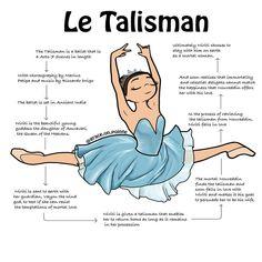 Ballerina Artist 🎨 (@grace.on.pointe) | Instagram photos and videos #ballet