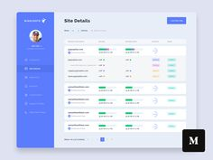 Dashboard Redesign Project designed by Dwinawan. Connect with them on Dribbble; Dashboard Ui, Dashboard Design, Ui Ux Design, Interface Design, Project Dashboard, Page Design, Layout Design, Web Layout, Graphic Design