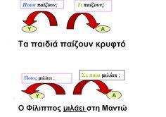 Blog Page, Symbols, Letters, Kids, Toddlers, Boys, Kid, Children, Lettering