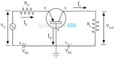 Transistor Configuration - Common Base, Collector and Emitter Electronic Circuit Projects, Electronic Engineering, Bipolar Junction Transistor, Radio Frequency, High Voltage, Diy Electronics, Circuits