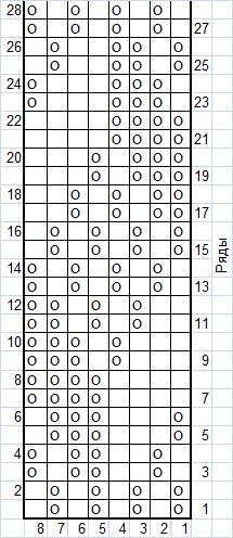 Схема узора №105