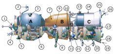 Soyuz vehicle schematic.