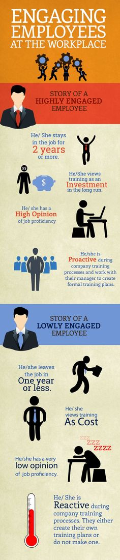 Business and management infographic & data visualisation Engagement in The Workplace [Infographic] Employee motivation,motivati… Infographic Description Engagement in The Workplace [Infographic] Employee motivation,motivation Knowledge Management, Talent Management, Management Tips, Business Management, Employer Branding, Business Motivation, Employee Motivation, How To Motivate Employees, Career Exploration