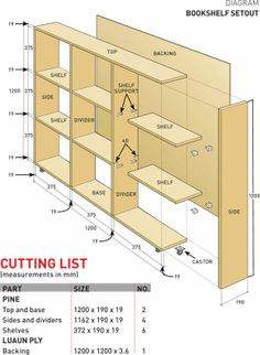 How to build a Room Divider   Modify one basic plan to build a room divider, display unit or storage shelving