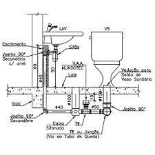 Resultado de imagem para projeto hidrossanitário passo a passo agua quente fria