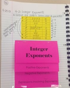 Use this foldable to teach integer exponents to grade math students. It is organized into three tiers (positive exponents, negative exponents, and expressions involving exponents). Math Teacher, Math Classroom, Teaching Math, Teaching Ideas, Interactive Student Notebooks, Math Notebooks, Math Strategies, Math Resources, Fun Math