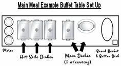 how to set up a buffet table  sc 1 st  Pinterest & How to Set up a Buffet | Pinterest | Buffet Easy and Catering
