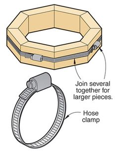 Link hose clamps to fit the work