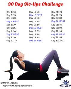 MP45 Best Gym Workout Program