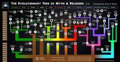 Con l'espressione simbolismo religioso si indica l'insieme di segni che, per astrazione, rappresentano e mettono in partico...