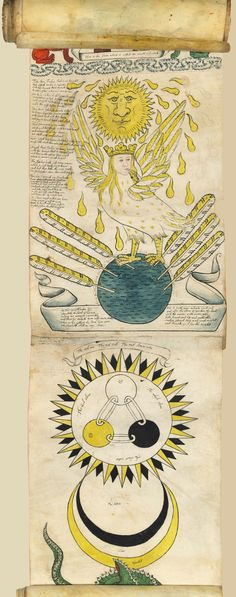 The basic building blocks of fire, earth, air and water, are all involved as are the two 'metallic principles' of sulphur and mercury Elixir Of Life, Heaven And Hell, 3rd Eye, 17th Century, Magick, Mystic, Red And White, Medieval, Vintage World Maps