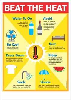 b4ff87e89ef5b3 420 Best Safety posters images in 2019