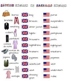 clothes vocabulary exercises - Google keresés
