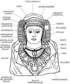The enigma of the Lady of Elche: Was she an Anunnaki queen? - Ufo and Aliens - Elie DIY Ancient Ruins, Ancient Art, Ancient History, Spain History, Art History, Iron Age, Illuminati, Estilo Tribal, Utah