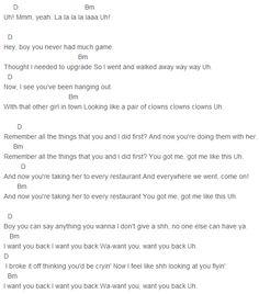 Cher Lloyd - Want U Back Chords