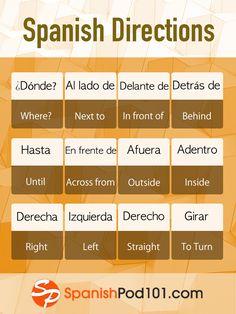 Fun In Spanish, Learn Spanish Free, Learning Spanish For Kids, Learn To Speak Spanish, Learn Spanish Online, Spanish Teaching Resources, Spanish English, Spanish Language Learning, Learn A New Language