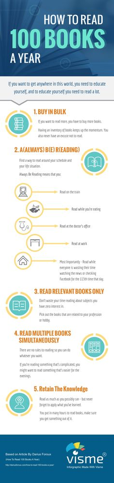 Reading a lot of books in a single calendar year takes careful planning, dedication, and a willingness to abandon awful books. The following infographic fromDarius Forouxdetails several steps you can take to boost your throughput from a few books a month to over 100 books a year. Enjoy! Check These Out!