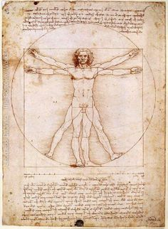 40 Most Famous Leonardo Da Vinci Paintings and Drawings