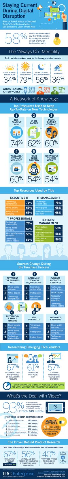 How IT Stays Current During Digital Disruption #infographic #IT #Technology #Marketing