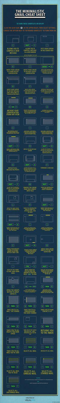 The Minimalistic Gmail Cheat Sheet Infographic